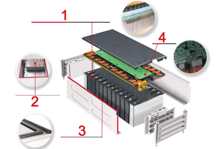 Gluing process of battery